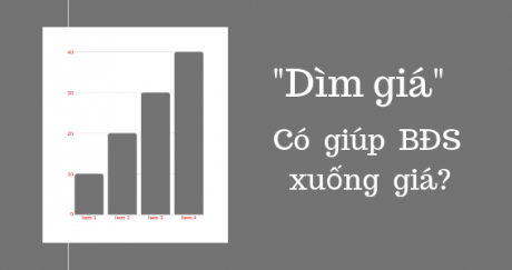 Người dân Đà Nẵng nói gì về chủ trương dìm giá BĐS?